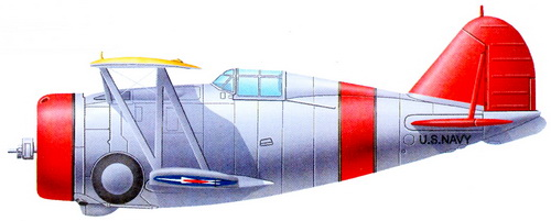 Гурманн F3F